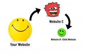www.manojblogszone.com