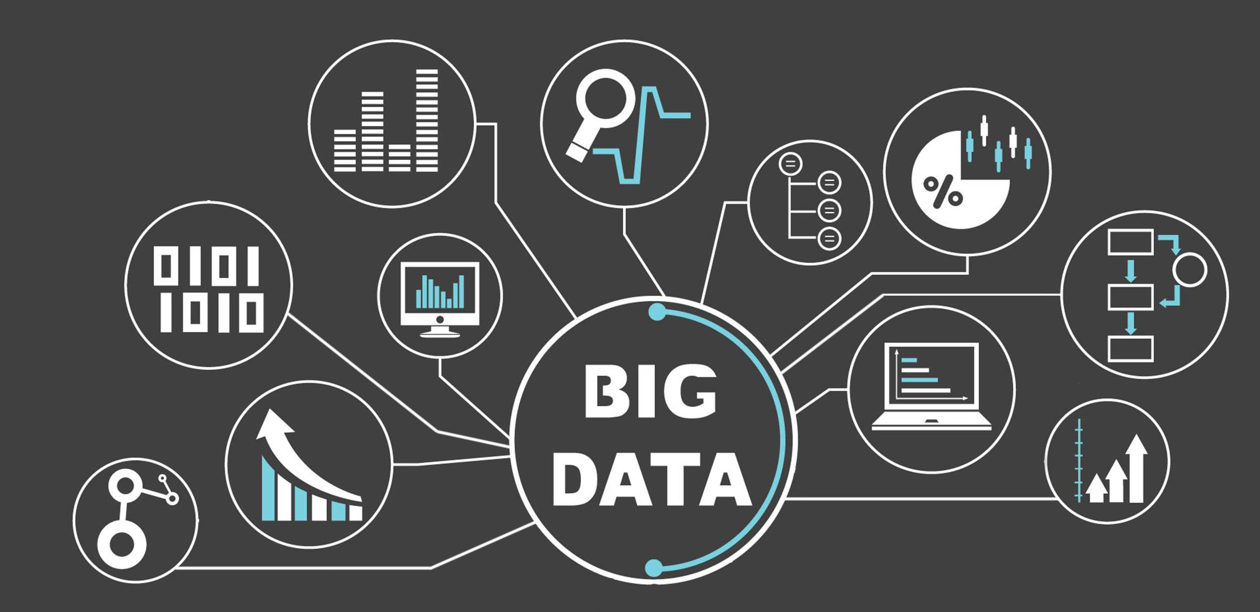 What Is Big Data & Role of Big Data Analytics ?