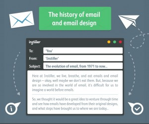 Info-graphic : The History Of Email Design